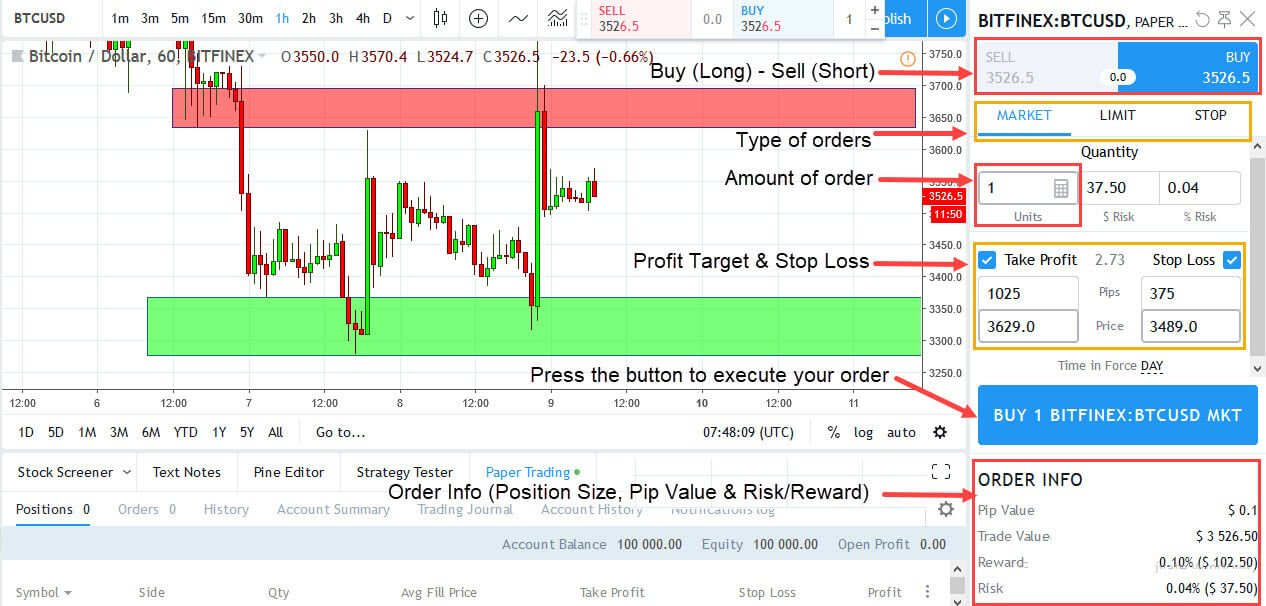 What is Paper Trading? - How to Use Trading Simulator - Trading in Depth